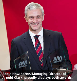 Eddie Hawthorne, Managing Director