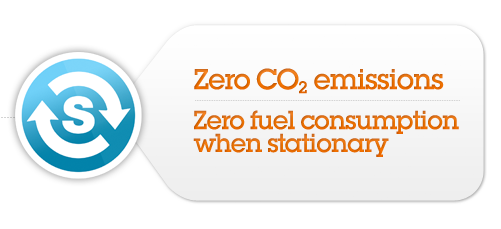 Zero CO2 emissions, zero fuel consumption when stationary